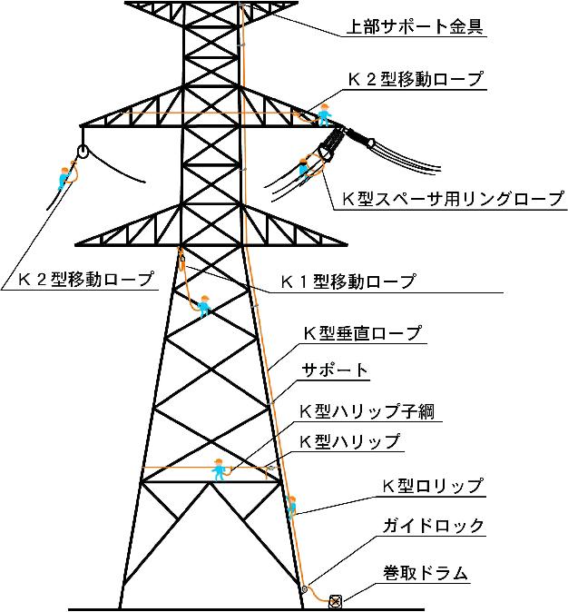 キーロック方式安全ロープ