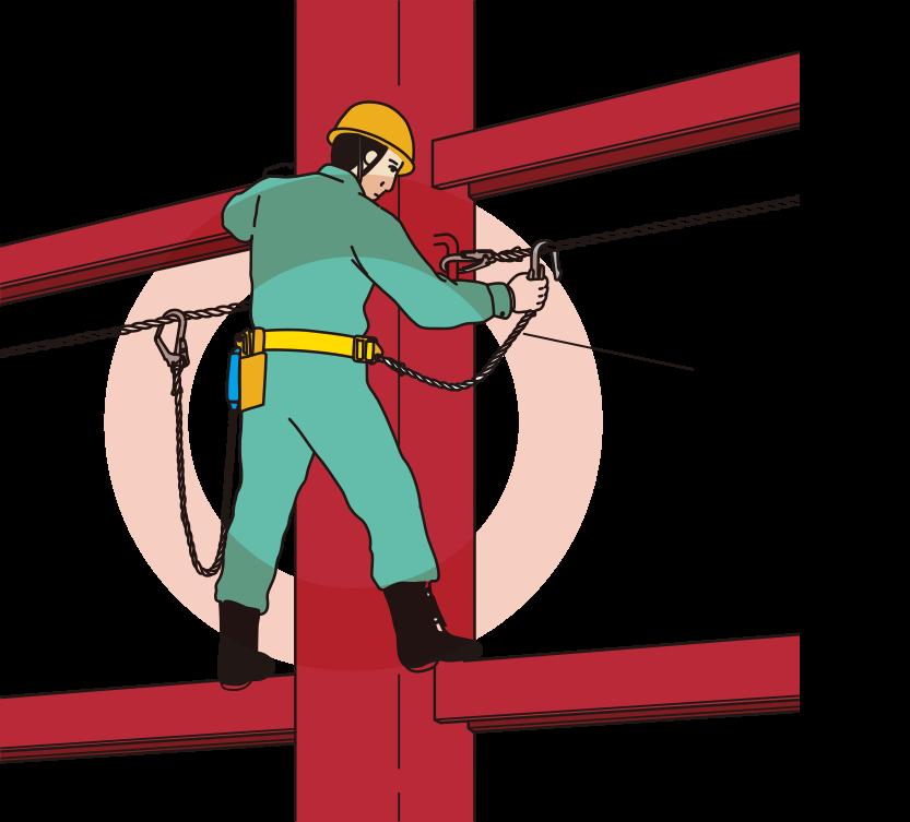 補助ロープを併用した2丁掛けの注意事項