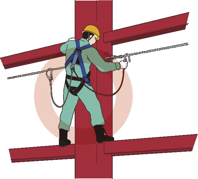 2丁掛けにする場合は2本共墜落制止用のランヤードをご使用ください