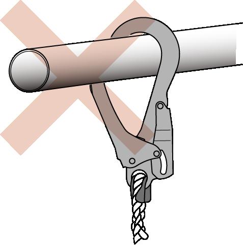 ランヤードは堅固な構造物に取り付けてください