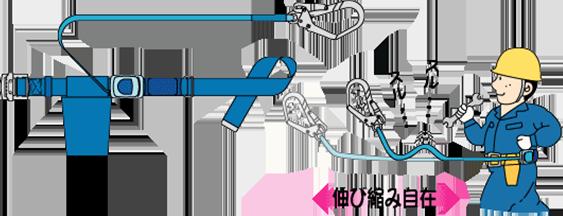 織ロープ巻取り式の安全帯