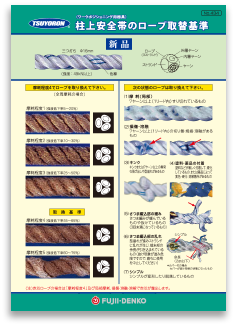 柱上安全帯のロープ取換基準