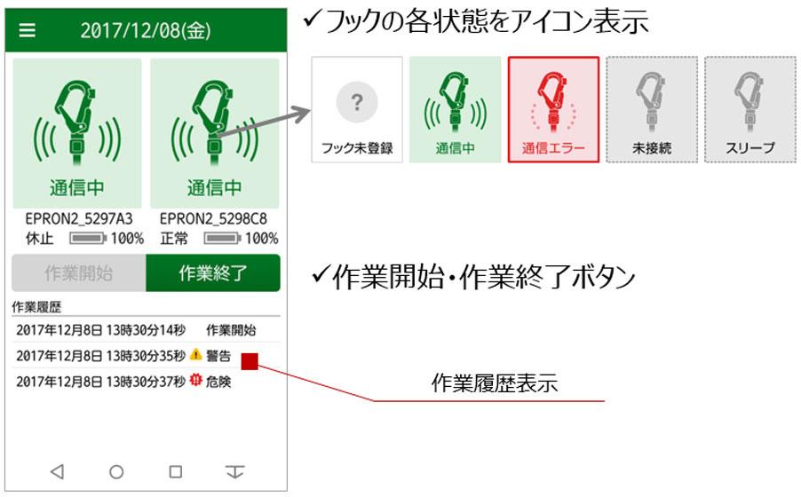 安全帯アプリ画面例