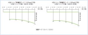 K型ハリップ配置用ゲージのCADデータ(DXF形式)をダウンロードできます